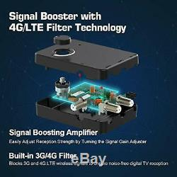 1byone Concept Series Omni Directional Outdoor TV Antenna, VHF/UHF 720° Recept