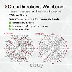 5G 4G LTE 3G 698-4800MHz Wideband 360 Outdoor MIMO OMNI Directional Antenna 10dB