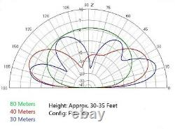 80-6M 100W HF Ham Radio Antenna OCF Off-Center Fed Dipole Free Shipping