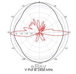 Altelix 2.4 GHz 12dBi 2x2 MIMO Omni Antenna for Cambium, Ubiquiti, TP-Link 210