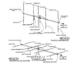Aluminum Beam Antenna MaCo M105C 40X Multiply! Made in America Quality