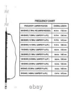 OPEK HVT-600 2-80m HF VHF OUTBACKER HAM VERTICAL MULTI-BAND MOBILE ANTENNA