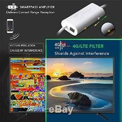 Outdoor HDTV Antenna Antop Omni-Directional 360 Degree Reception Antenna