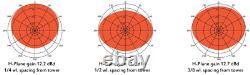 UHF 8-element Folded Dipole Antenna 400-470 mHz, 12 dBd 300W